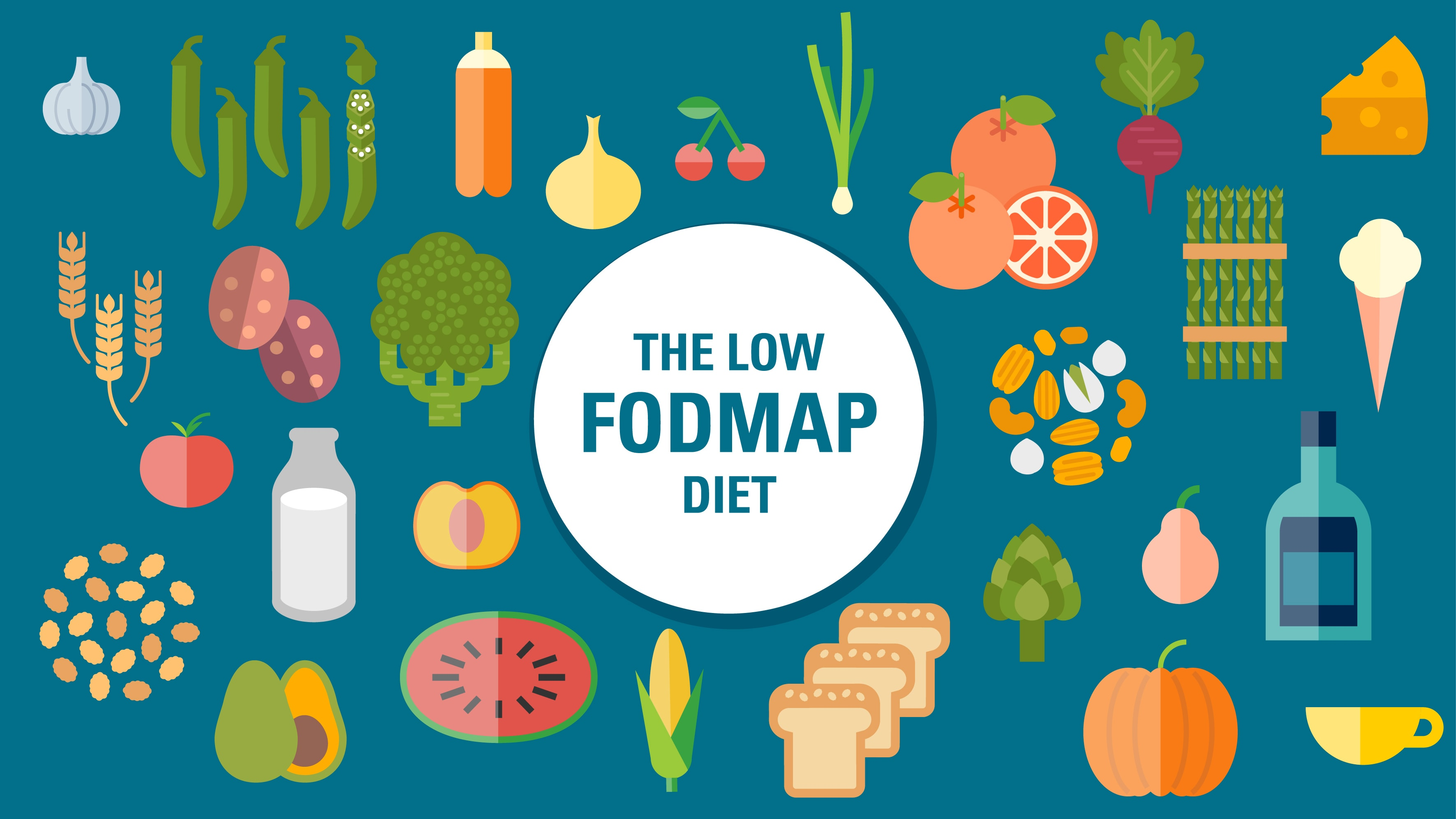 1000+ images about Low FODMAP resources on Pinterest.