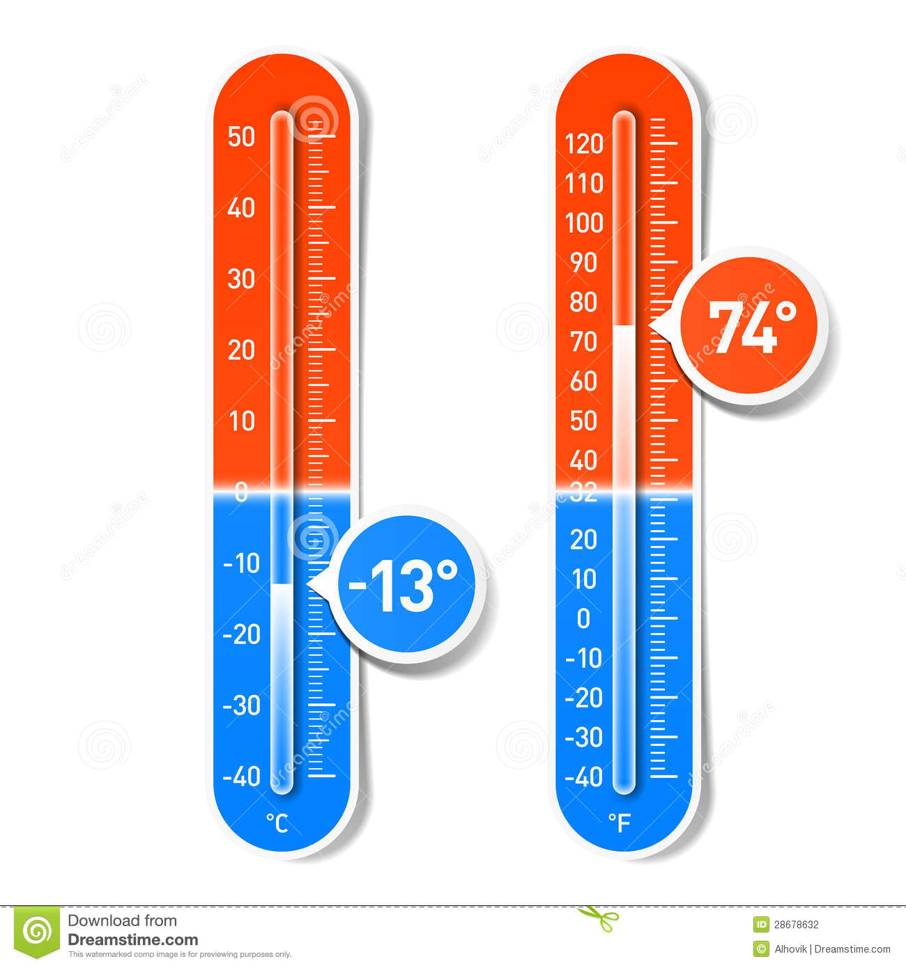 Thermometers Celsius Kelvin Fahrenheit Stock Images.
