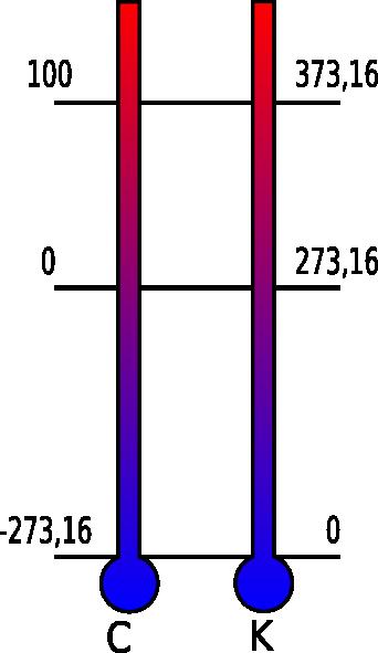 Celsius_kelvin clip art Free Vector / 4Vector.