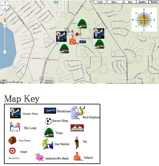 Clipart for map key.
