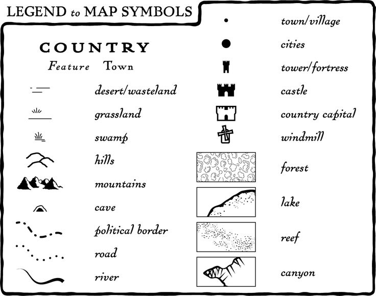 1000+ images about cool compasses, map icons, legend design, and.