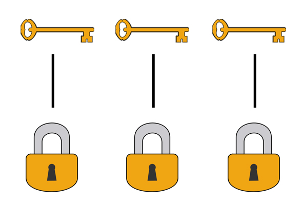 Do I need my locks keyed alike or keyed to differ?.