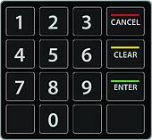 Keypad Clip Art.