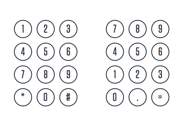 A brief history of the numeric keypad.