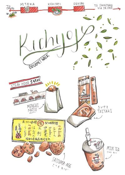 Kichijoji Trip — ジュネル's Portfolio — loftwork.com.
