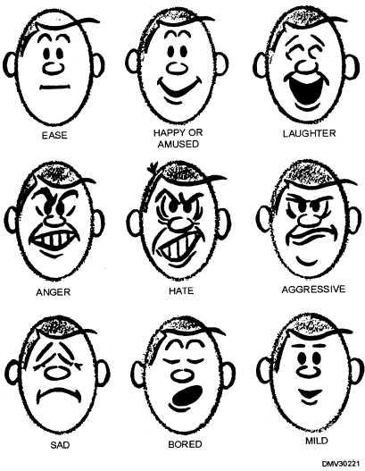 Cartoon Facial Expressions Clipart.