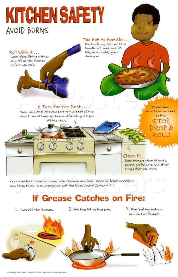 Kitchen Safety.