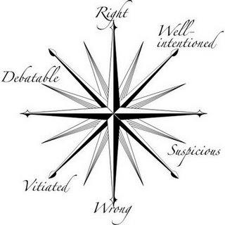 Compass Tattoo Klein.