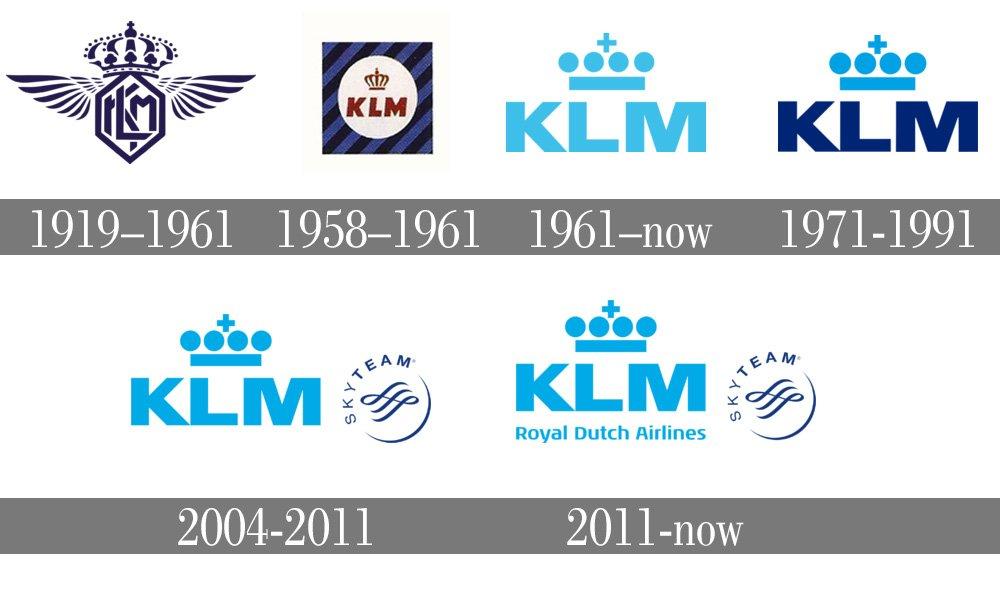 KLM logo : histoire, signification et évolution, symbole.