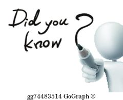 Did You Know Clip Art.