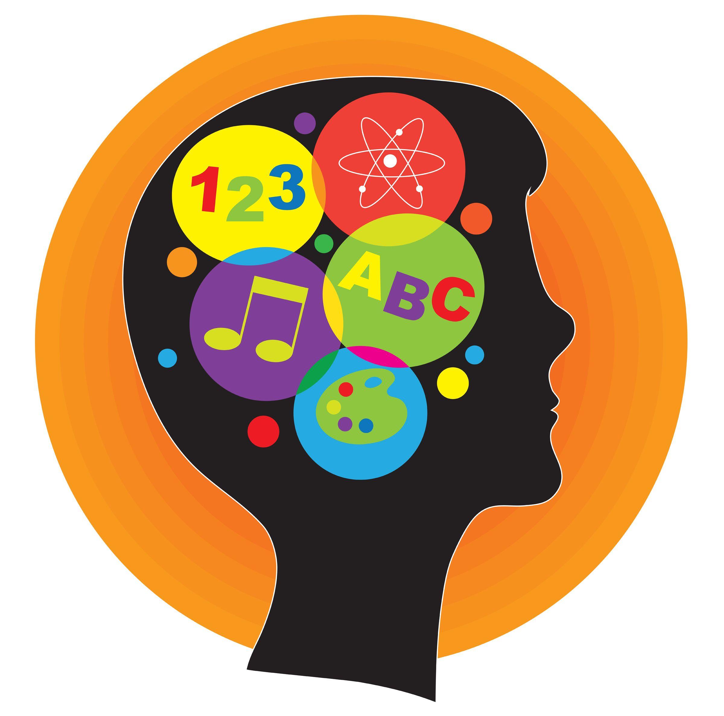 Knowledge clipart math brain, Knowledge math brain.