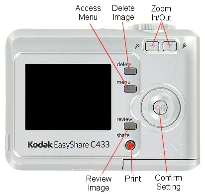 Kodak Easyshare C433 Review.
