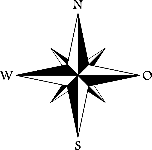 Kompas Utara Selatan.