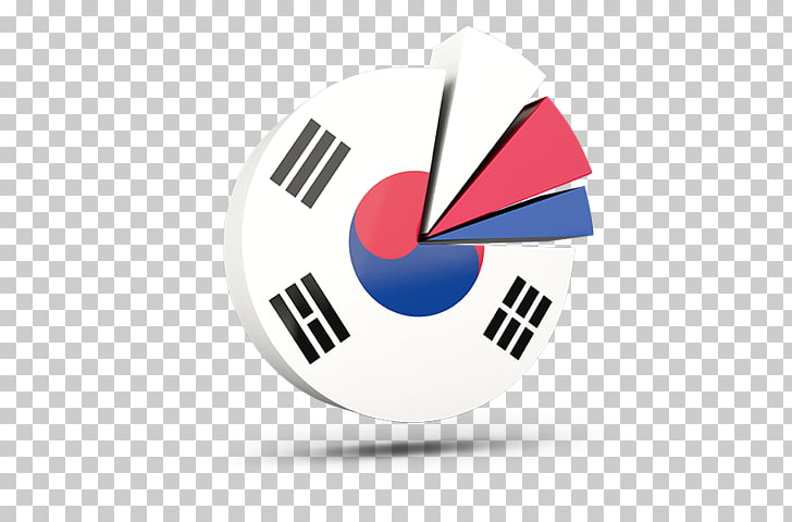 Flag of South Korea Malaysia.
