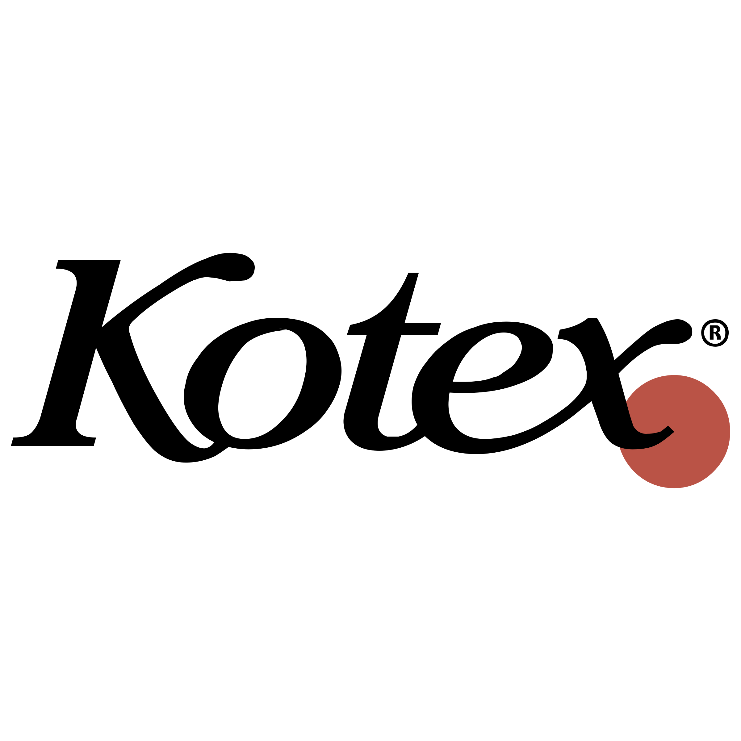 Kotex logo png 3 » PNG Image.
