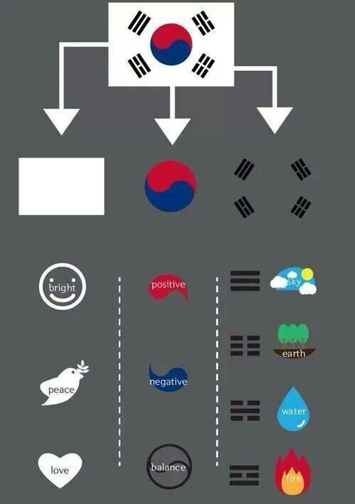 15 best images about Kpop logos on Pinterest.