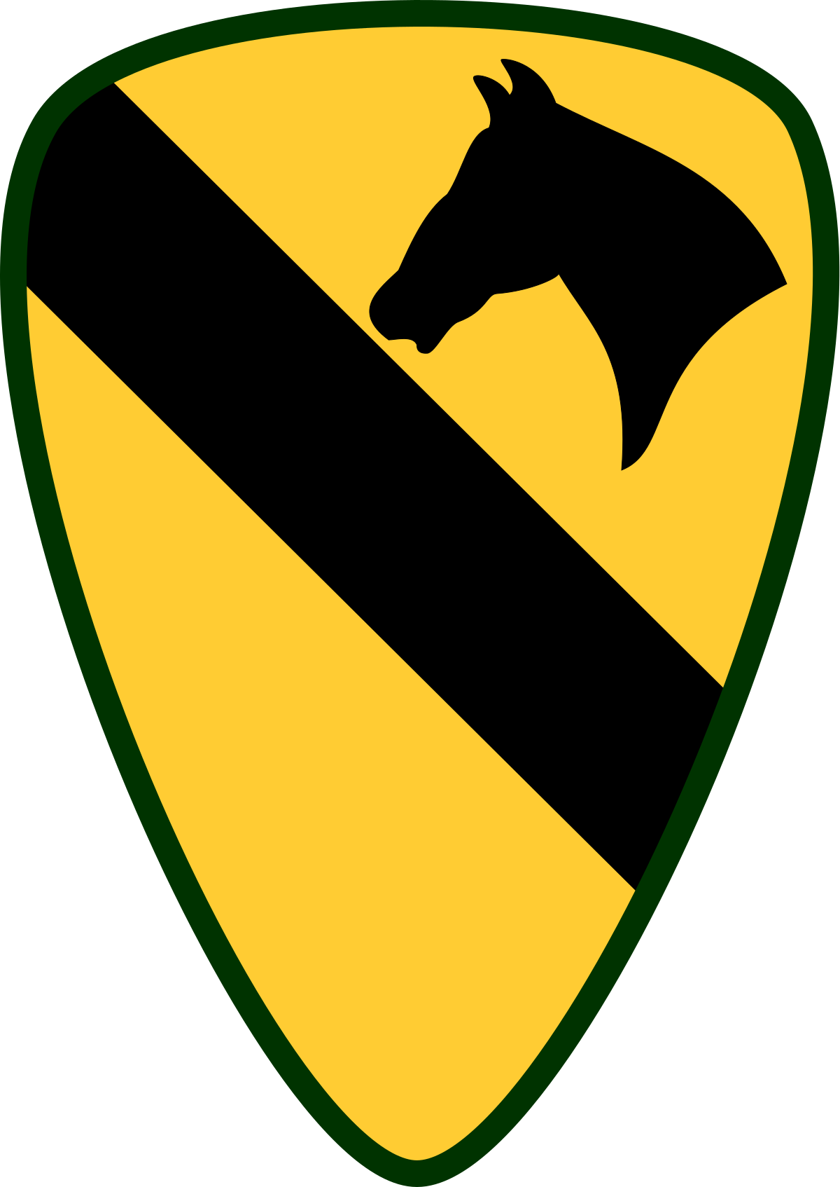 List of commanders of 1st Cavalry Division (United States).