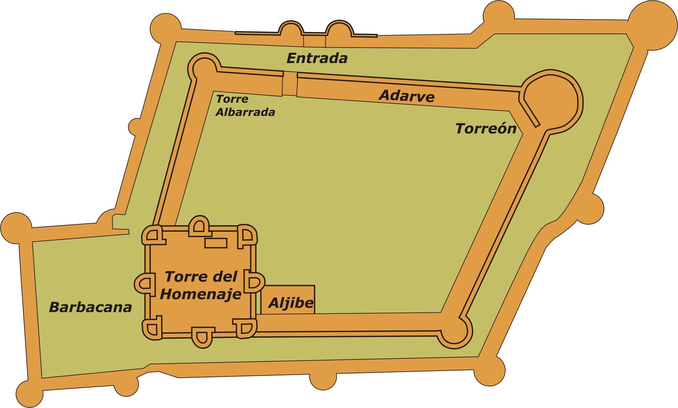 File:Planta del Castillo de la Atalaya.JPG.