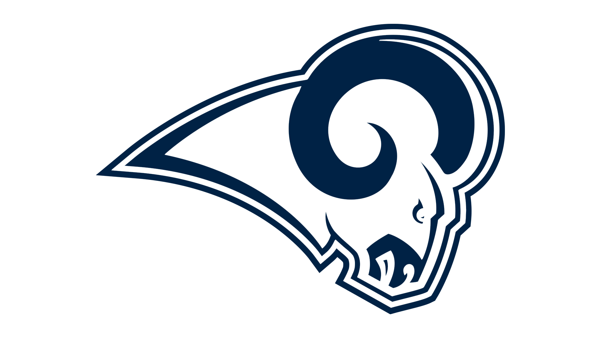 Meaning Los Angeles Rams logo and symbol.