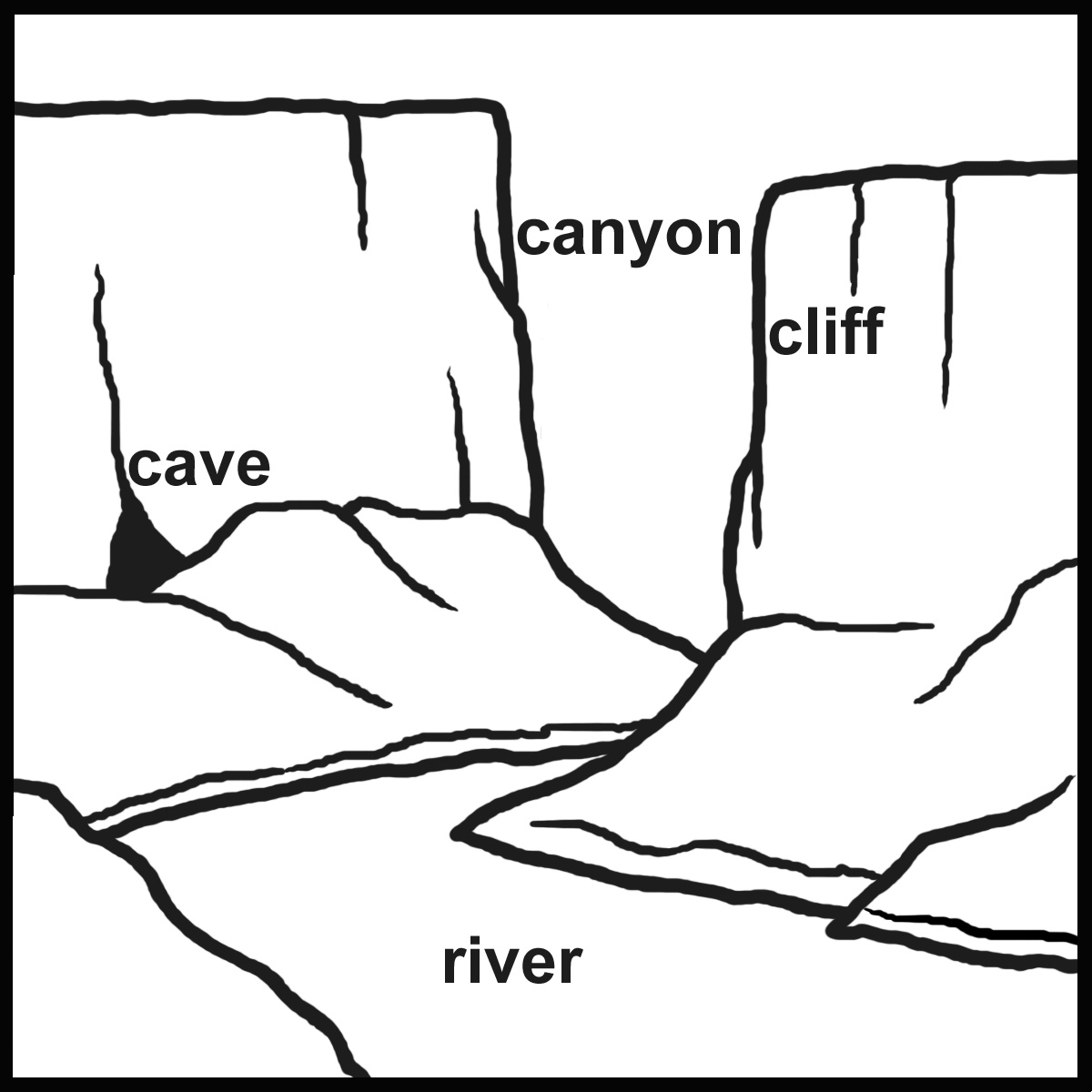 Clip Art: Landforms 3 Color Labeled.