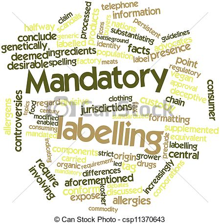 Drawing of Mandatory labelling.