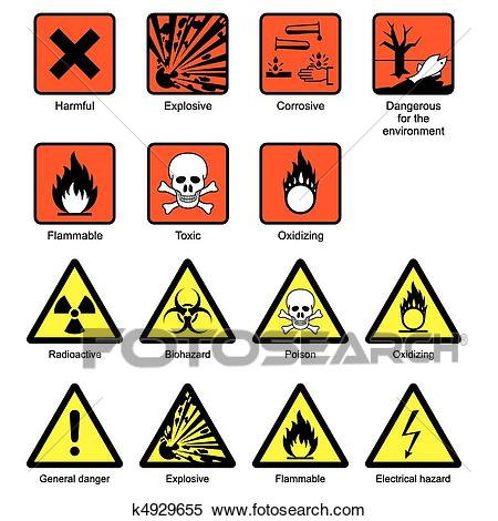 Science Laboratory Safety Signs Clipart.