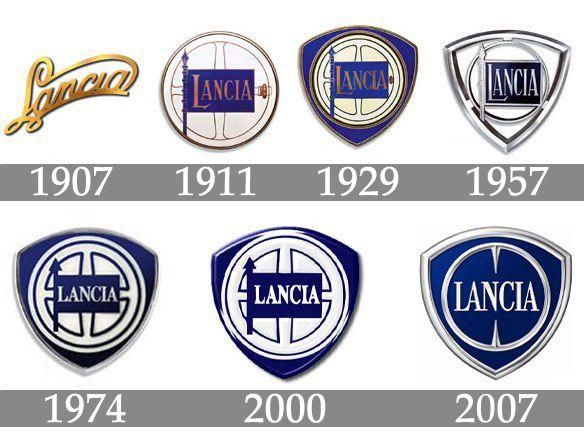 lancia logo history.