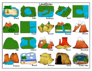 Landforms Clipart Worksheets & Teaching Resources.