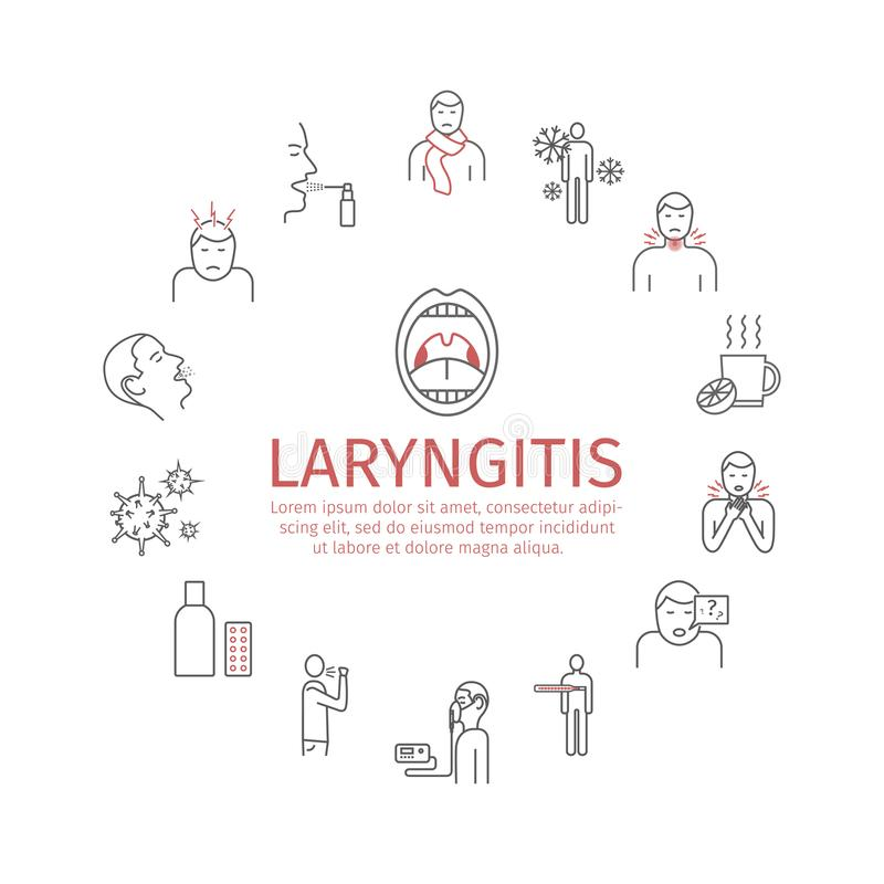 Laryngitis Stock Illustrations.