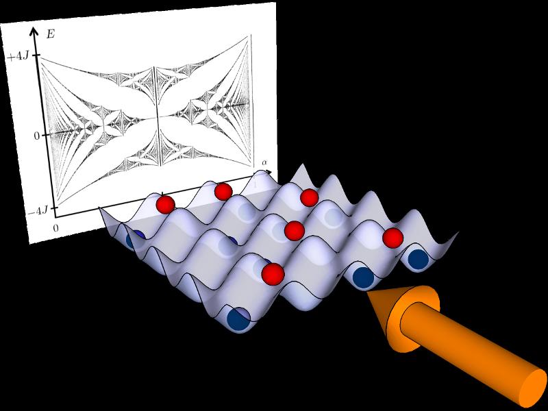 Ytterbium in optical lattices.
