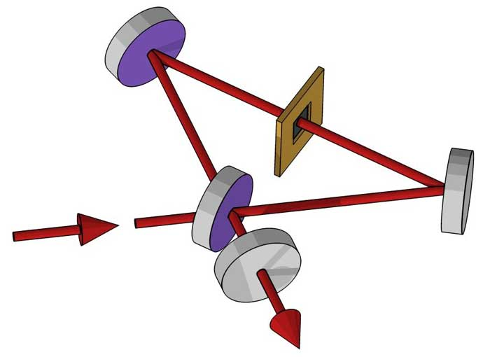 Physicists reveal new way of cooling large objects with light.