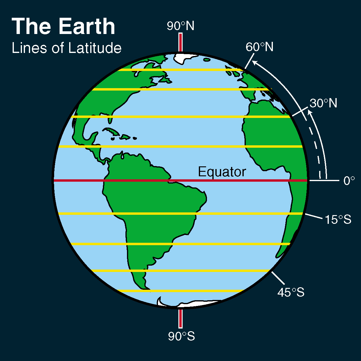 Clip Art: Earth: Lines of Latitude Color.