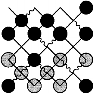 A schematic picture of the lattice model considered here.