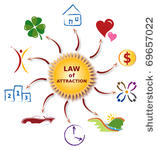 Natural Laws Clipart.