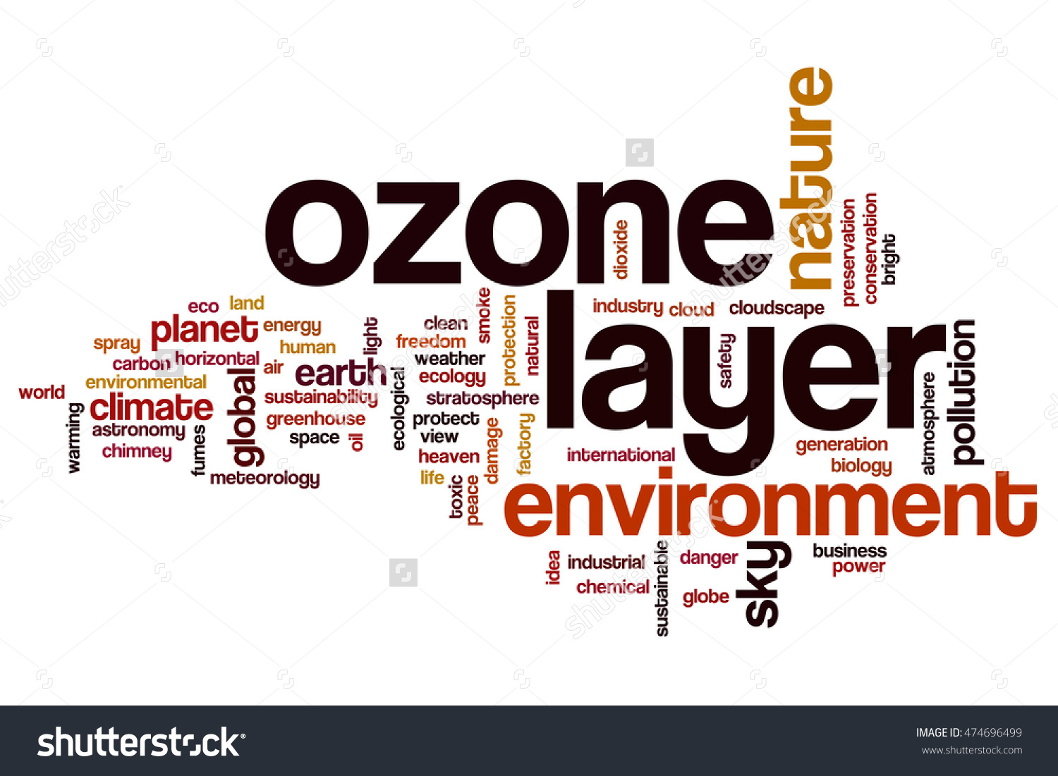 Ozone Layer Word Cloud Concept Stock Photo 474696499 : Shutterstock.