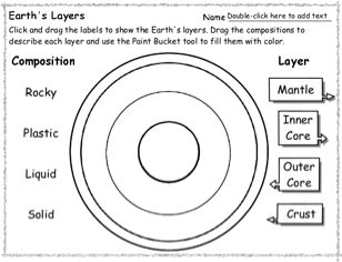 1000+ images about Earth layers on Pinterest.