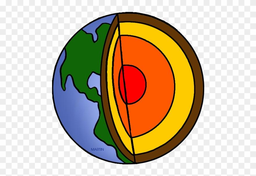 Earth Science Clip Art.
