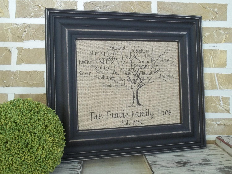 Family tree art.