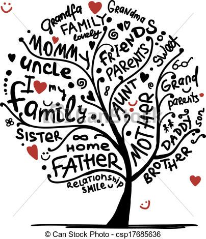 17 Best images about Free family tree search on Pinterest.