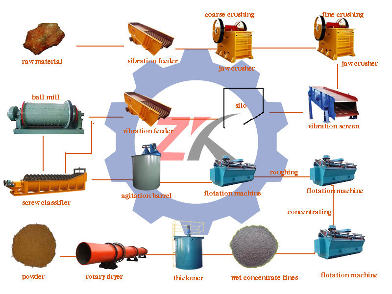 Leaching Tank, Leaching Tank Suppliers and Manufacturers at.