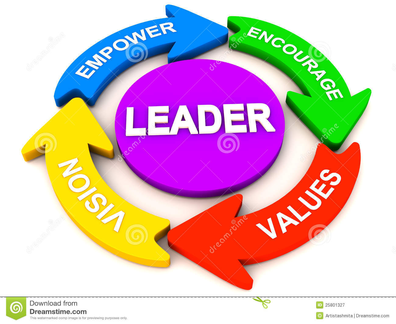 Free Leadership Clipart Group with 86+ items.