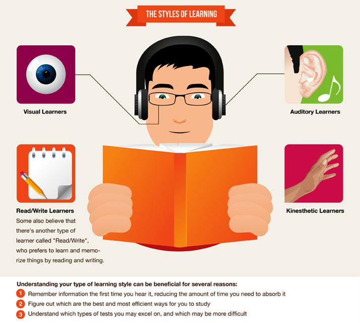 different visual illustrations in perception essay