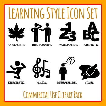 Learning Style Icons Clip Art Set for Commercial Use.
