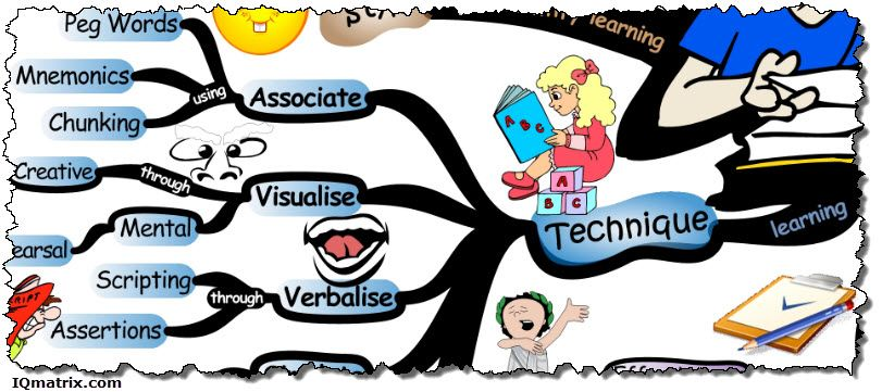 learning styles cartoon.