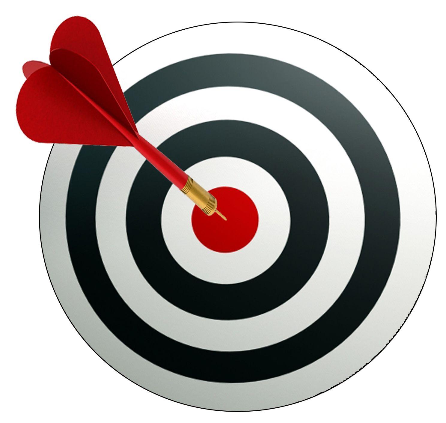 targets.