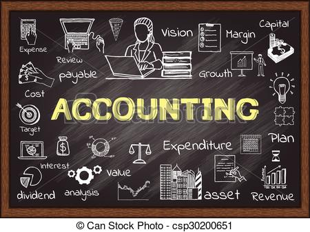 Accounting ledger Vector Clip Art Illustrations. 37 Accounting.
