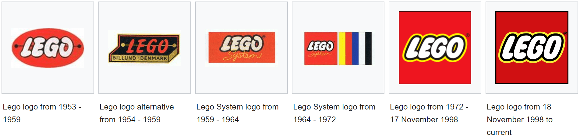 LEGO Logo.