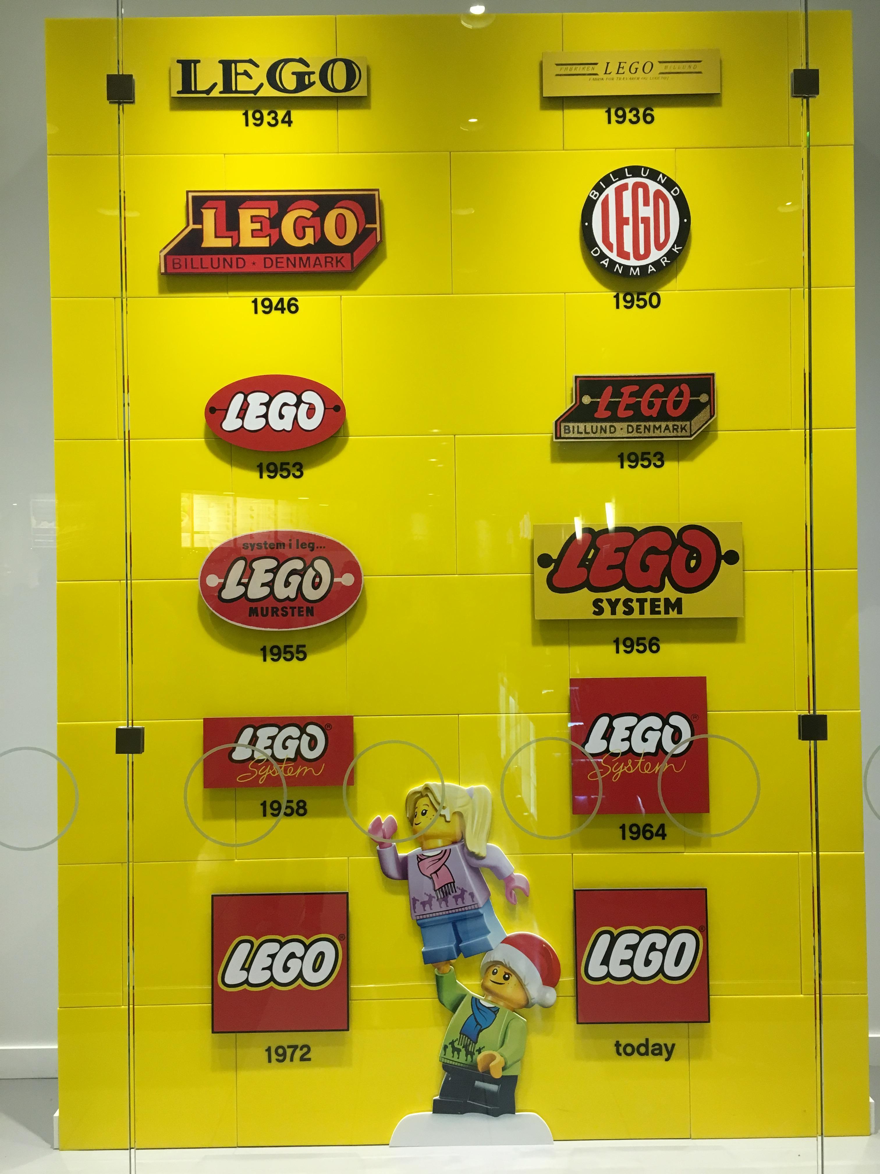 Lego logo history.