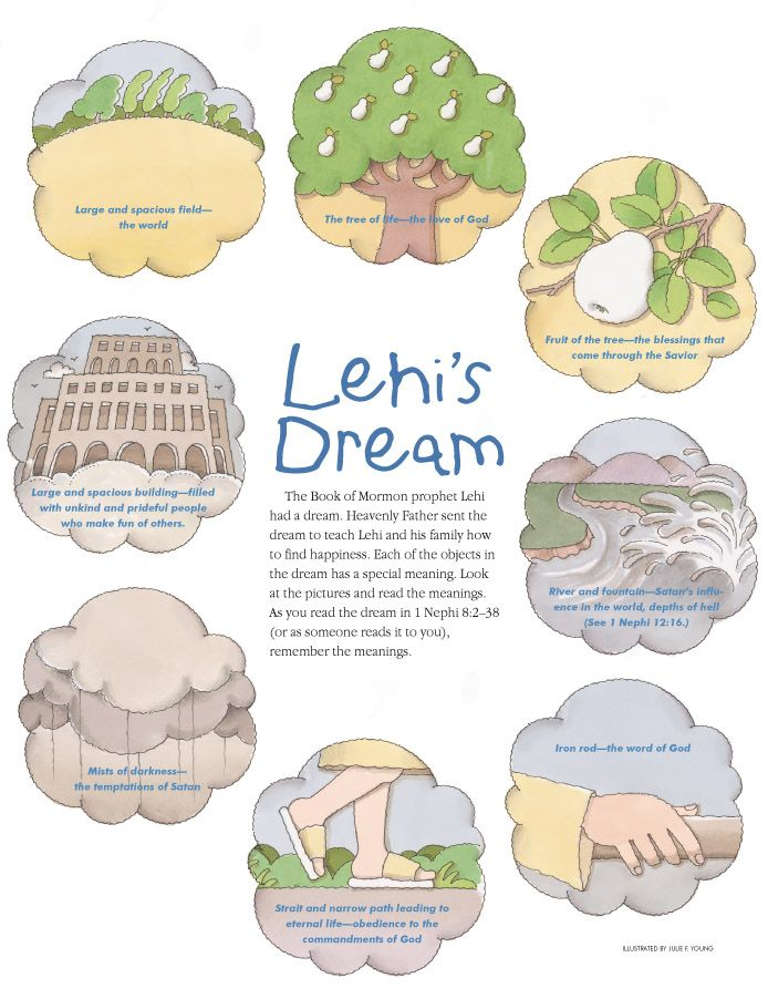 use visuals for teaching, lehi\'s dream (where was this when.