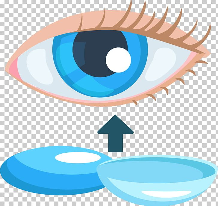 Eye Contact Lens PNG, Clipart, Aqua, Blue Eyes, Cartoon.